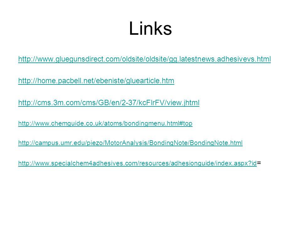 Links http://www.gluegunsdirect.com/oldsite/oldsite/gg.latestnews.adhesivevs.html http://home.pacbell.net/ebeniste/gluearticle.htm http://cms.3m.com/c