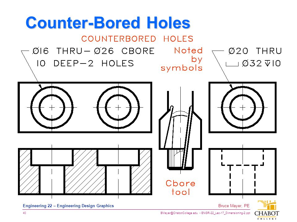 BMayer@ChabotCollege.edu ENGR-22_Lec-17_Dimensioning-2.ppt 40 Bruce Mayer, PE Engineering 22 – Engineering Design Graphics Counter-Bored Holes