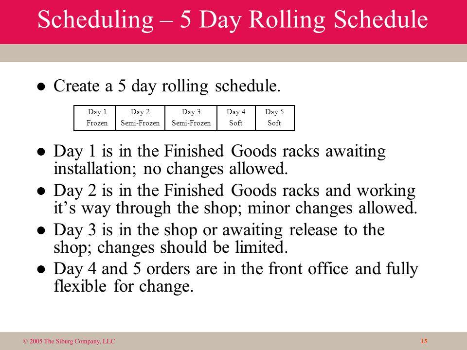 15 l Create a 5 day rolling schedule.