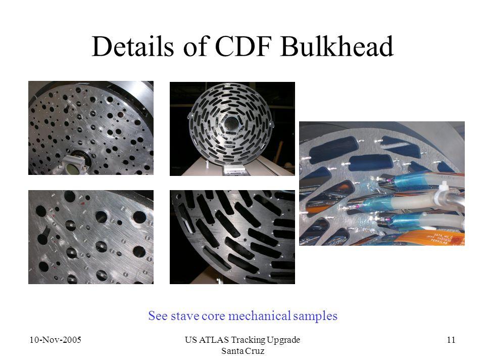 10-Nov-2005US ATLAS Tracking Upgrade Santa Cruz 11 Details of CDF Bulkhead See stave core mechanical samples