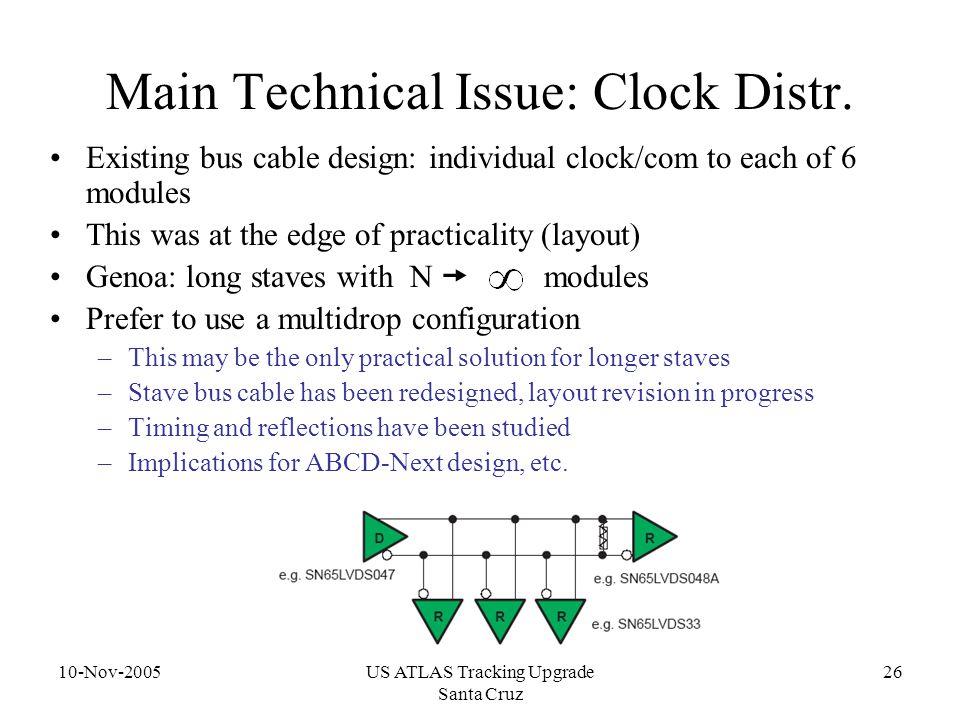 10-Nov-2005US ATLAS Tracking Upgrade Santa Cruz 26 Main Technical Issue: Clock Distr. Existing bus cable design: individual clock/com to each of 6 mod