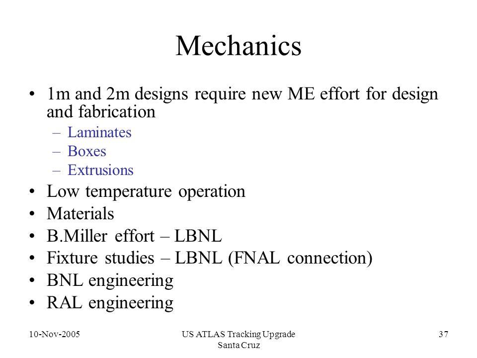 10-Nov-2005US ATLAS Tracking Upgrade Santa Cruz 37 Mechanics 1m and 2m designs require new ME effort for design and fabrication –Laminates –Boxes –Ext