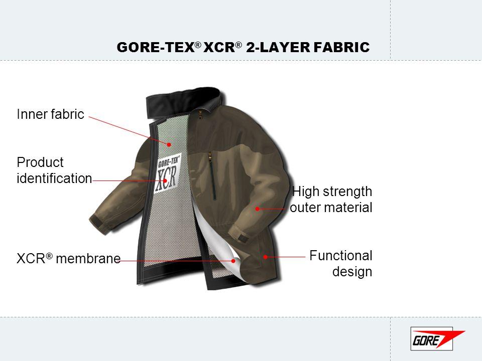 GORE-TEX ® XCR ® STRETCH FABRIC