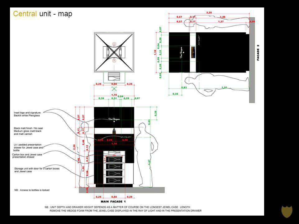 Central unit - map