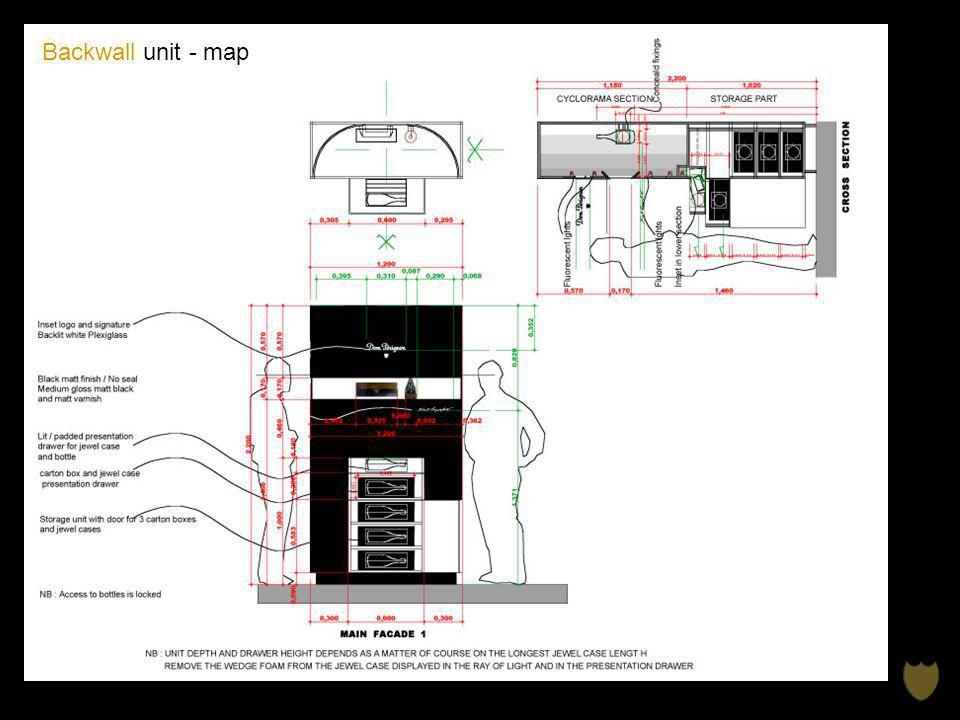 Backwall unit - map