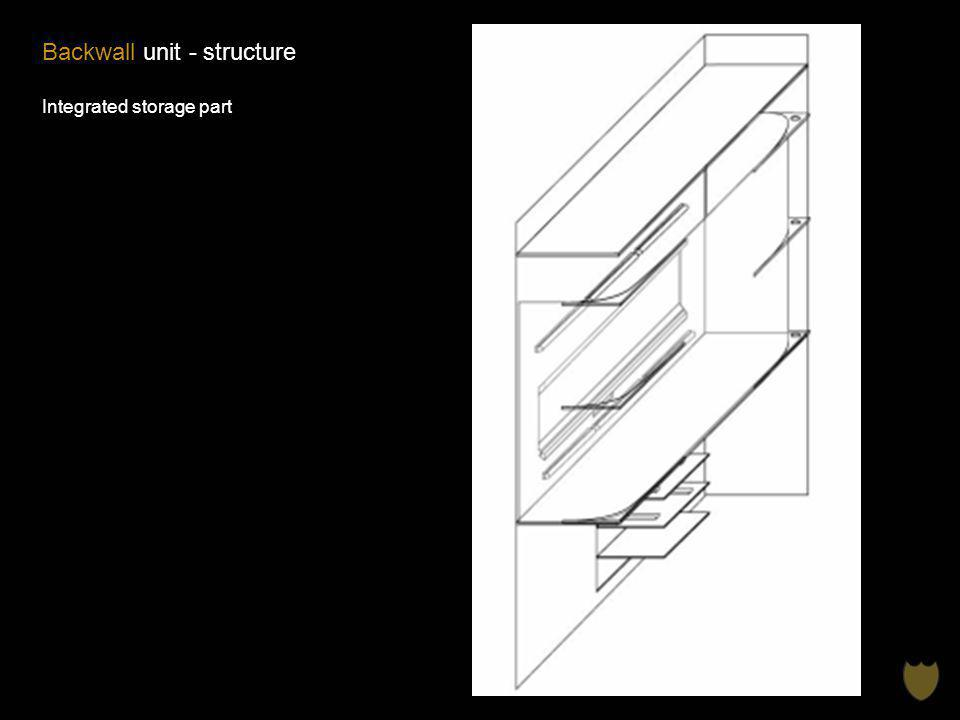 Backwall unit - structure Integrated storage part