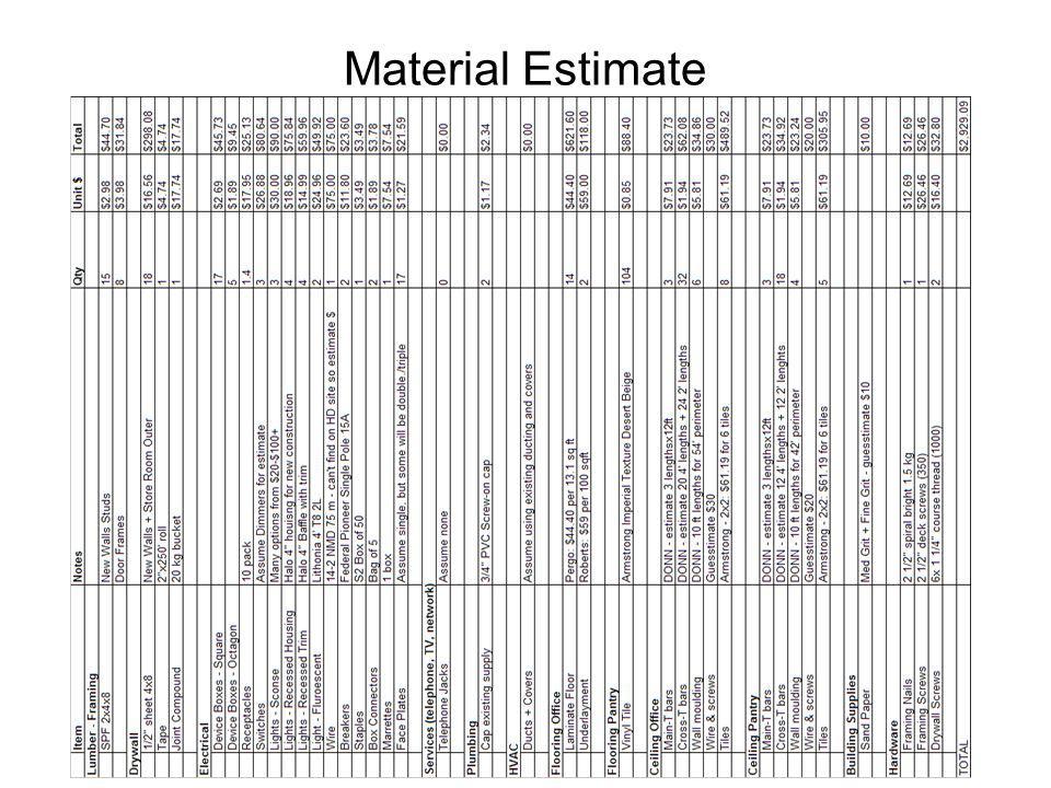 Material Estimate