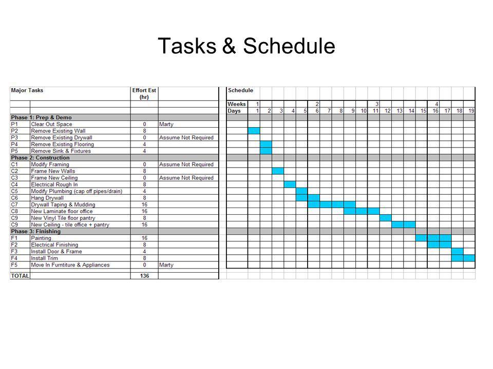 Tasks & Schedule