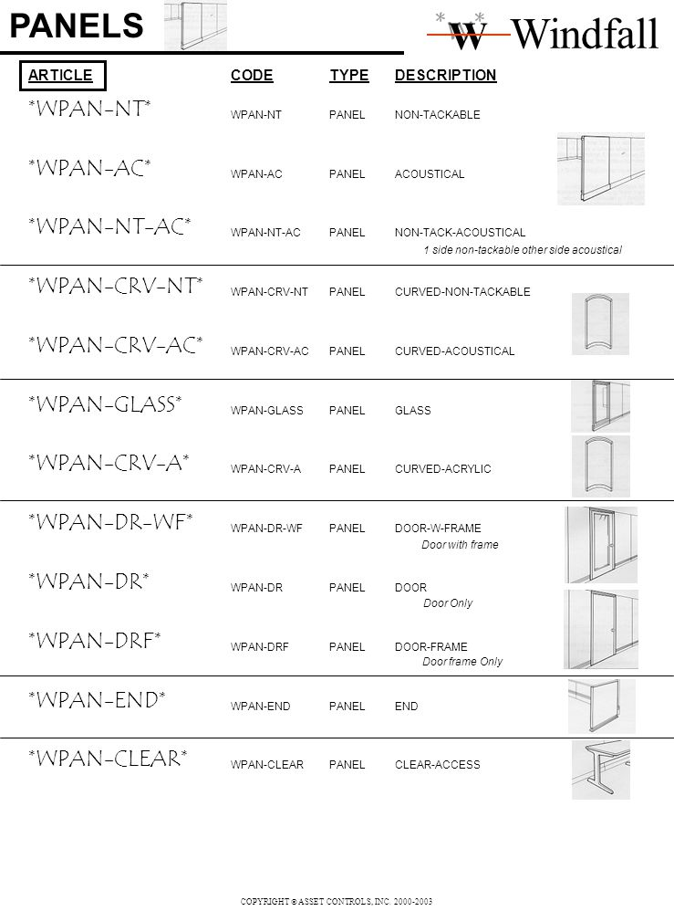 PANELS Windfall *w* W ARTICLECODETYPEDESCRIPTION *WPAN-NT* WPAN-NTPANELNON-TACKABLE *WPAN-AC* WPAN-ACPANELACOUSTICAL *WPAN-NT-AC* WPAN-NT-ACPANELNON-TACK-ACOUSTICAL *WPAN-CRV-NT* WPAN-CRV-NTPANELCURVED-NON-TACKABLE *WPAN-CRV-AC* WPAN-CRV-ACPANELCURVED-ACOUSTICAL *WPAN-GLASS* WPAN-GLASSPANELGLASS *WPAN-CRV-A* WPAN-CRV-APANELCURVED-ACRYLIC *WPAN-DR-WF* WPAN-DR-WFPANELDOOR-W-FRAME *WPAN-DR* WPAN-DRPANELDOOR *WPAN-DRF* WPAN-DRFPANELDOOR-FRAME *WPAN-END* WPAN-ENDPANELEND *WPAN-CLEAR* WPAN-CLEARPANELCLEAR-ACCESS 1 side non-tackable other side acoustical Door with frame Door Only Door frame Only COPYRIGHT ASSET CONTROLS, INC.