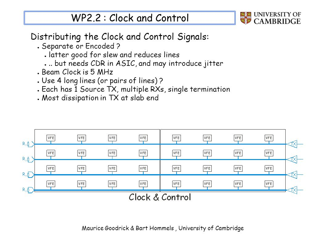Maurice Goodrick & Bart Hommels, University of Cambridge WP2.2 : Clock and Control Distributing the Clock and Control Signals: Separate or Encoded .