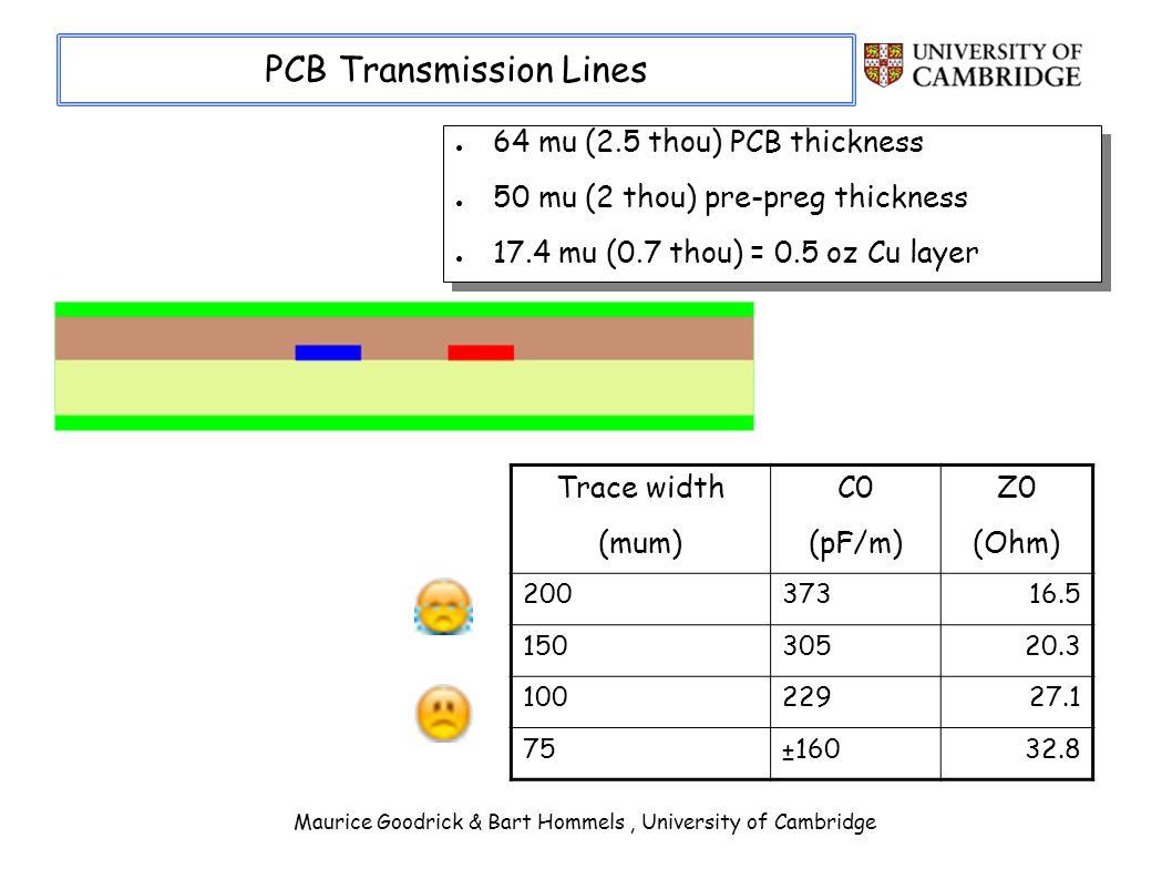 Maurice Goodrick & Bart Hommels, University of Cambridge PCB Transmission Lines 64 mu (2.5 thou) PCB thickness 50 mu (2 thou) pre-preg thickness 17.4 mu (0.7 thou) = 0.5 oz Cu layer 64 mu (2.5 thou) PCB thickness 50 mu (2 thou) pre-preg thickness 17.4 mu (0.7 thou) = 0.5 oz Cu layer Trace width (mum) C0 (pF/m) Z0 (Ohm) 20037316.5 15030520.3 10022927.1 75±16032.8