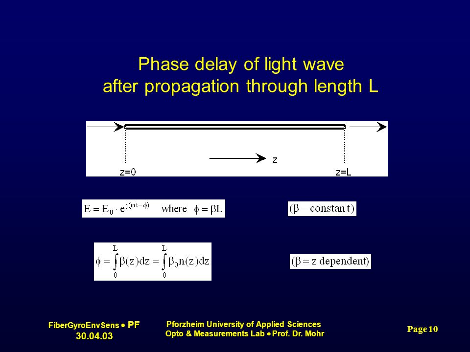 Pforzheim University of Applied Sciences Opto & Measurements Lab Prof. Dr. Mohr FiberGyroEnvSens PF 30.04.03 Page 10 Phase delay of light wave after p