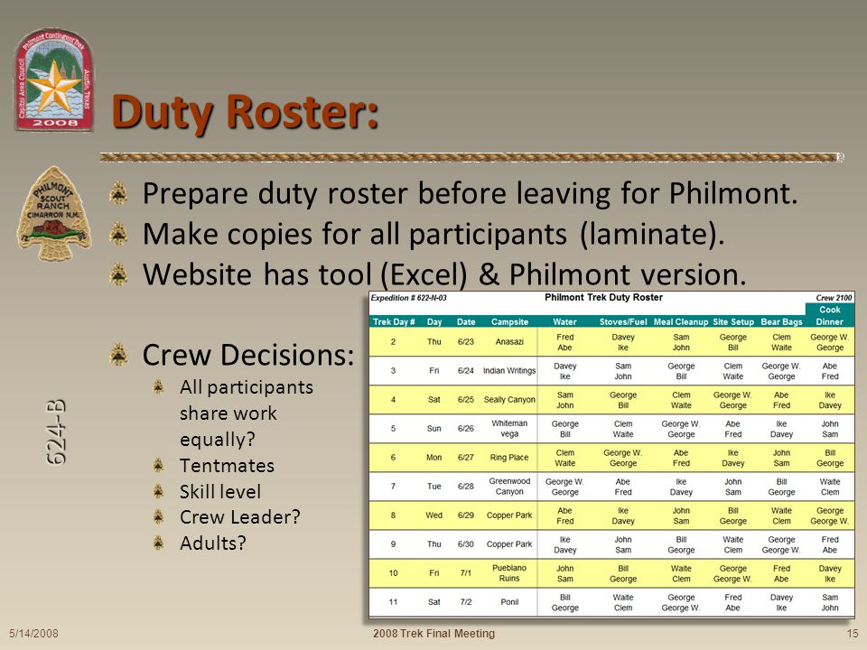 624-B Duty Roster: Prepare duty roster before leaving for Philmont. Make copies for all participants (laminate). Website has tool (Excel) & Philmont v