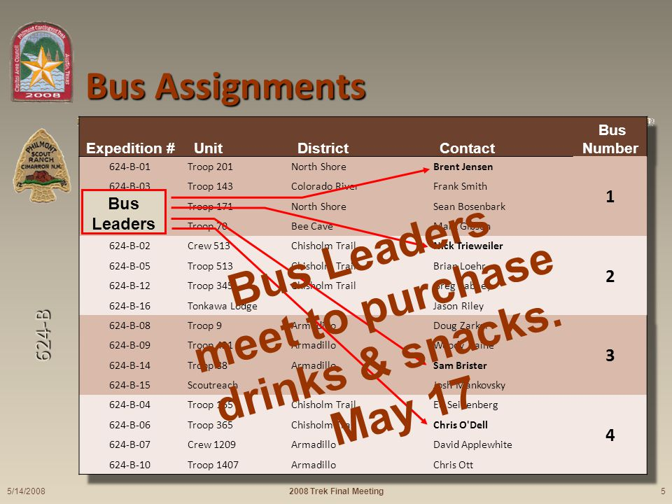 624-B Bus Assignments Bus Leaders Bus Leaders meet to purchase drinks & snacks.