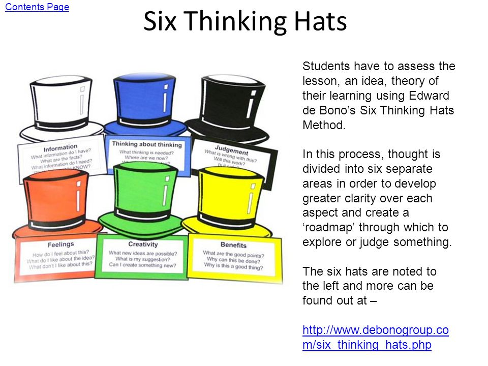 Six Thinking Hats Students have to assess the lesson, an idea, theory of their learning using Edward de Bonos Six Thinking Hats Method.