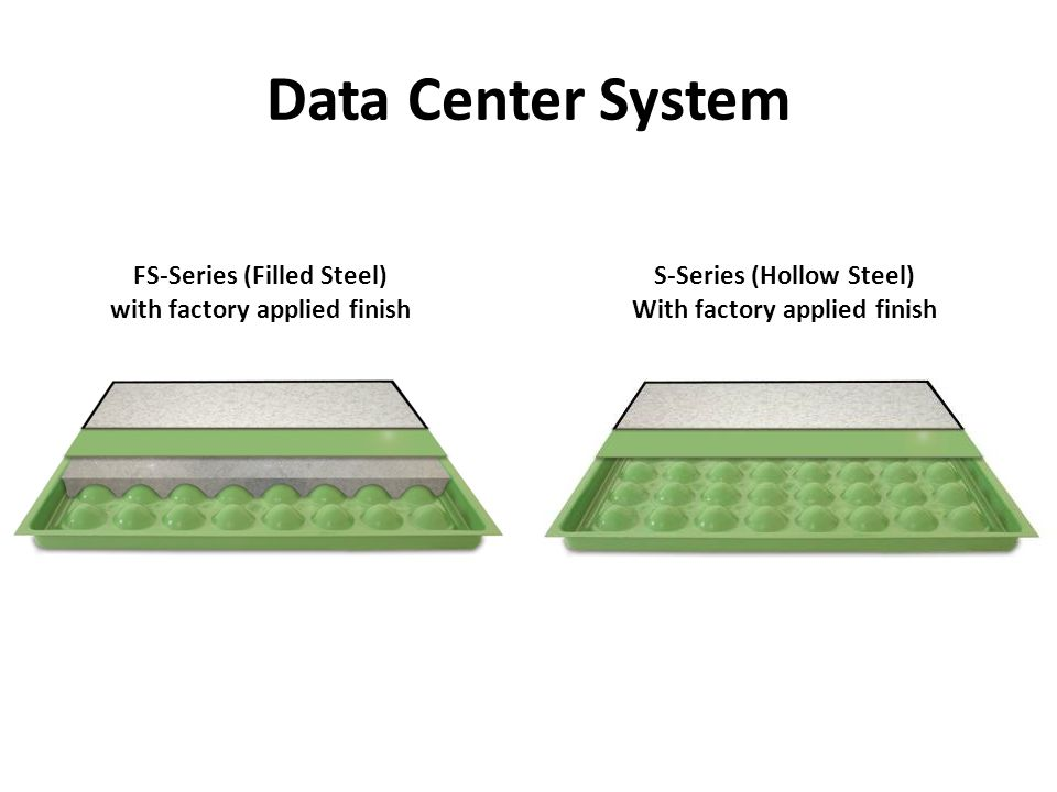 Data Center System FS-Series (Filled Steel) with factory applied finish S-Series (Hollow Steel) With factory applied finish