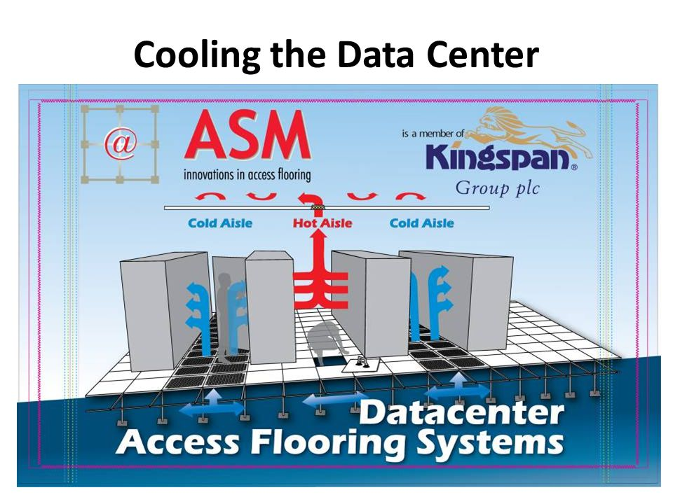 Cooling the Data Center
