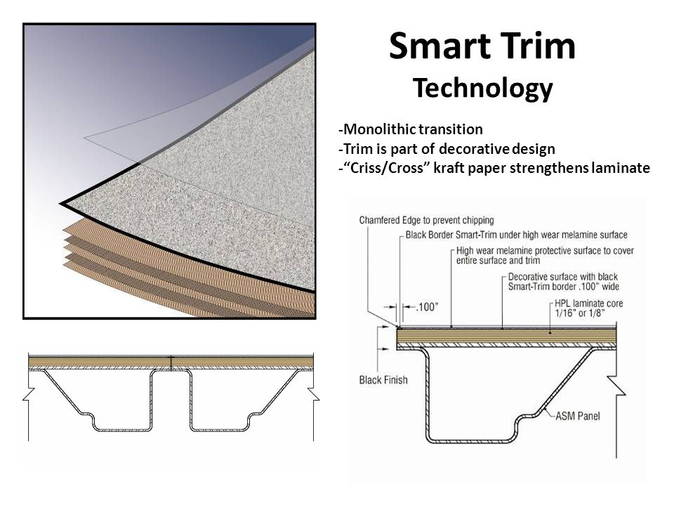 Smart Trim Technology -Monolithic transition -Trim is part of decorative design -Criss/Cross kraft paper strengthens laminate