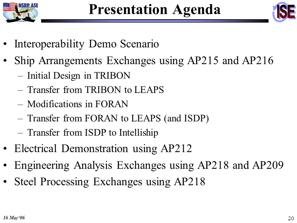 16 May06 20 Presentation Agenda Interoperability Demo Scenario Ship Arrangements Exchanges using AP215 and AP216 –Initial Design in TRIBON –Transfer f