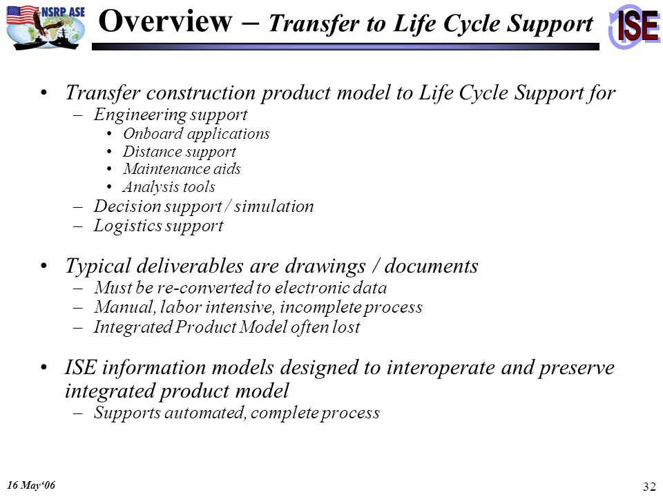 16 May06 32 Overview – Transfer to Life Cycle Support Transfer construction product model to Life Cycle Support for –Engineering support Onboard appli
