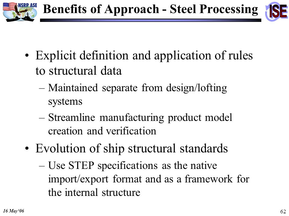 16 May06 62 Benefits of Approach - Steel Processing Explicit definition and application of rules to structural data –Maintained separate from design/lofting systems –Streamline manufacturing product model creation and verification Evolution of ship structural standards –Use STEP specifications as the native import/export format and as a framework for the internal structure