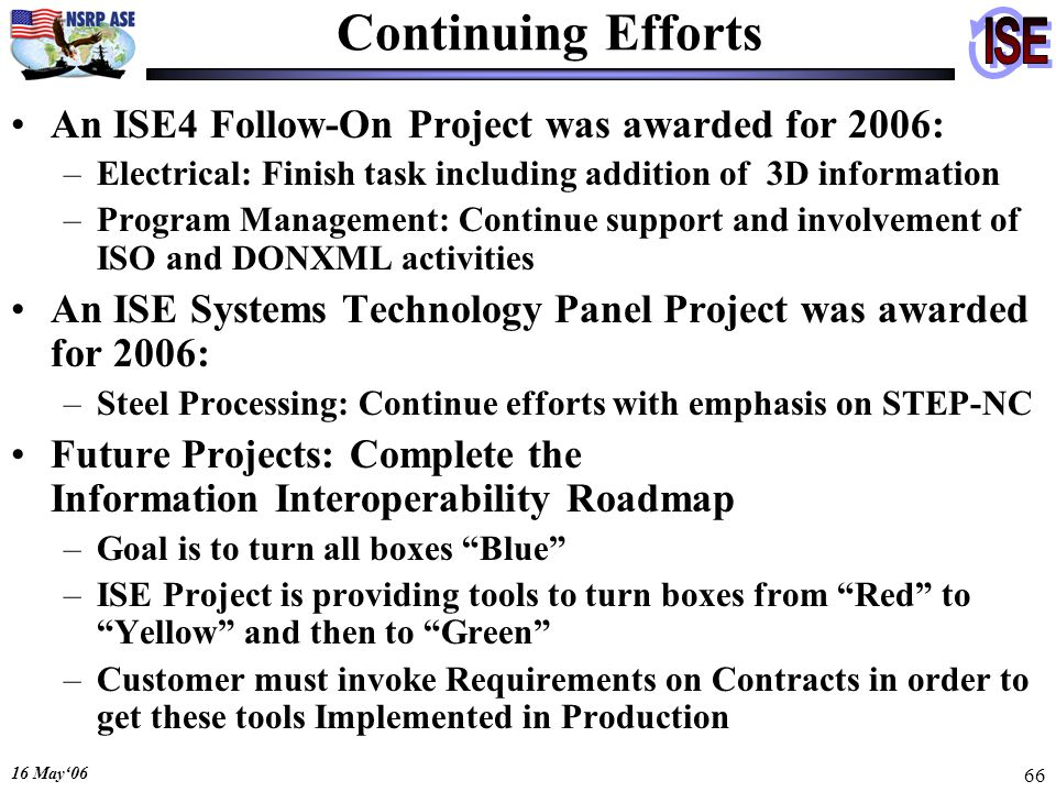 16 May06 66 Continuing Efforts An ISE4 Follow-On Project was awarded for 2006: –Electrical: Finish task including addition of 3D information –Program