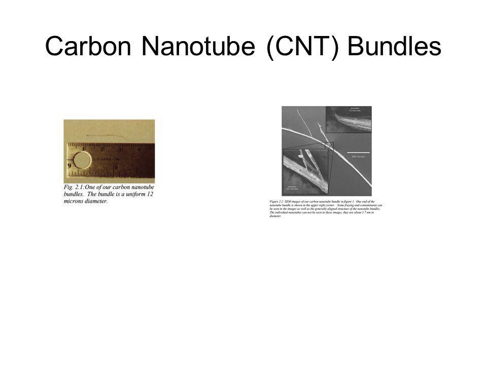 Fullerene Nanotubes 1997: Yakobson, B.I., Smalley, R.