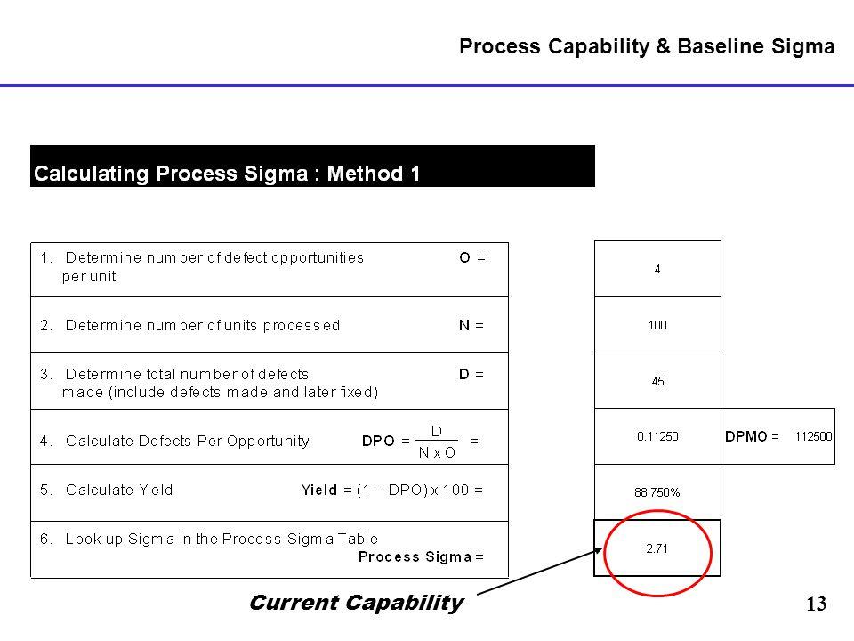 13 Process Capability & Baseline Sigma Current Capability