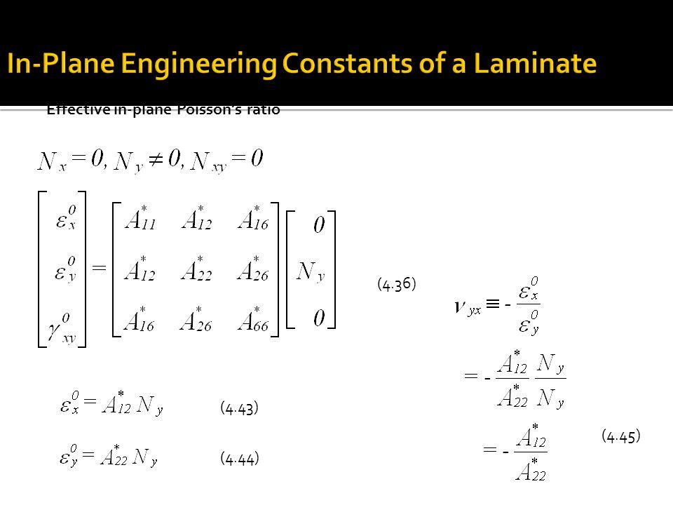 (4.36) (4.45) (4.43) (4.44) Effective in-plane Poissons ratio