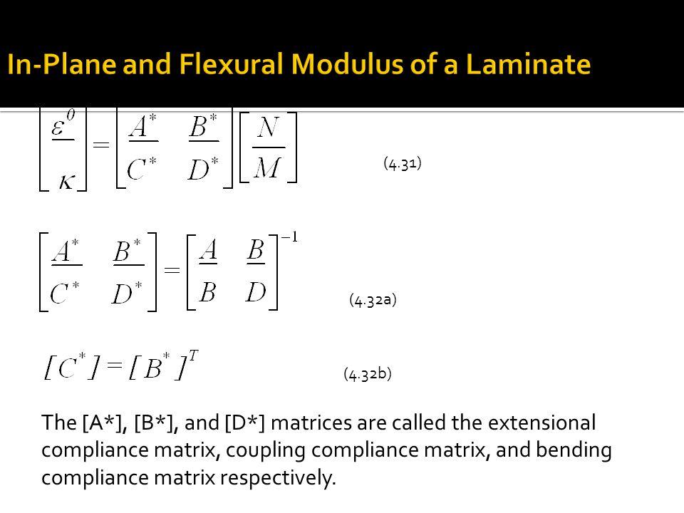 For a symmetric laminate: