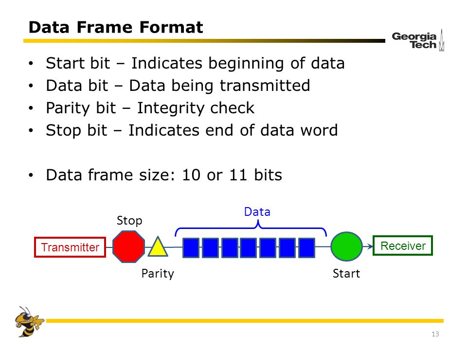 Data Frame Format Start bit – Indicates beginning of data Data bit – Data being transmitted Parity bit – Integrity check Stop bit – Indicates end of d