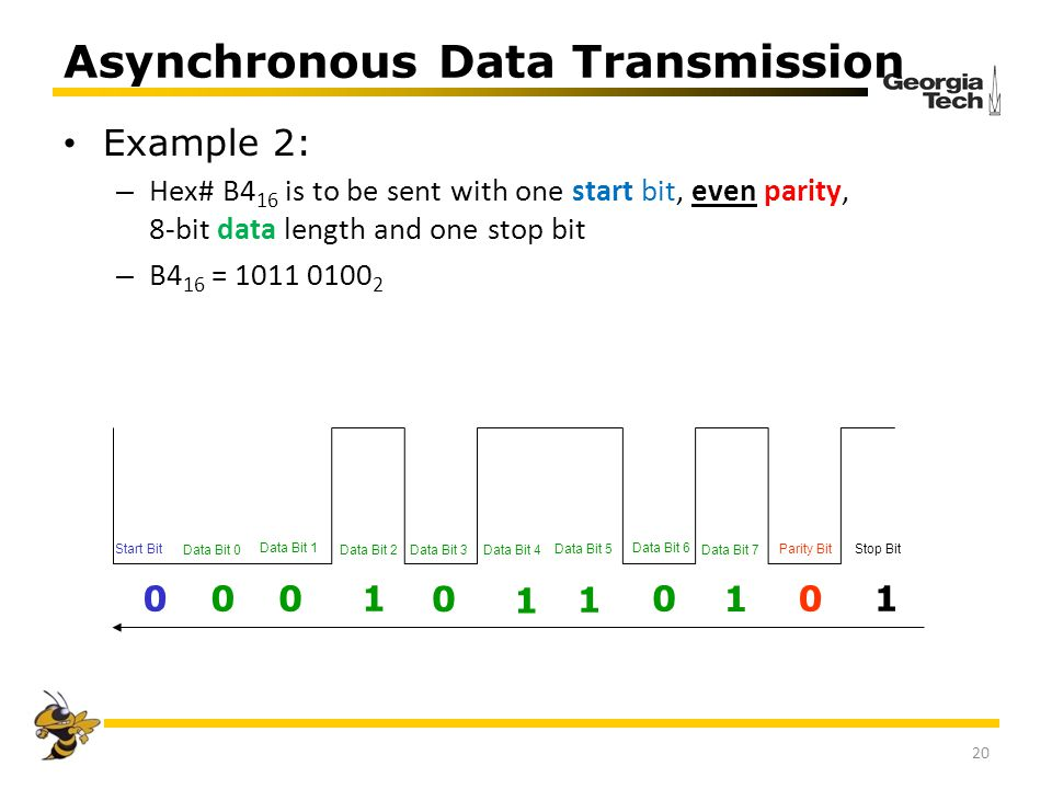 Asynchronous Data Transmission Example 2: – Hex# B4 16 is to be sent with one start bit, even parity, 8-bit data length and one stop bit – B4 16 = 101