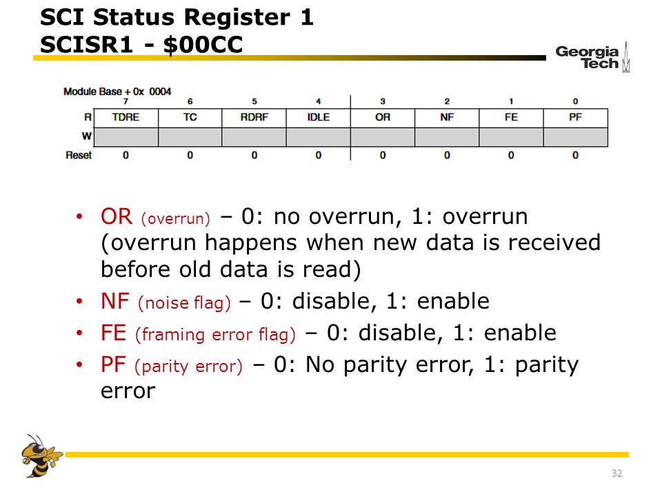 OR (overrun) – 0: no overrun, 1: overrun (overrun happens when new data is received before old data is read) NF (noise flag) – 0: disable, 1: enable F
