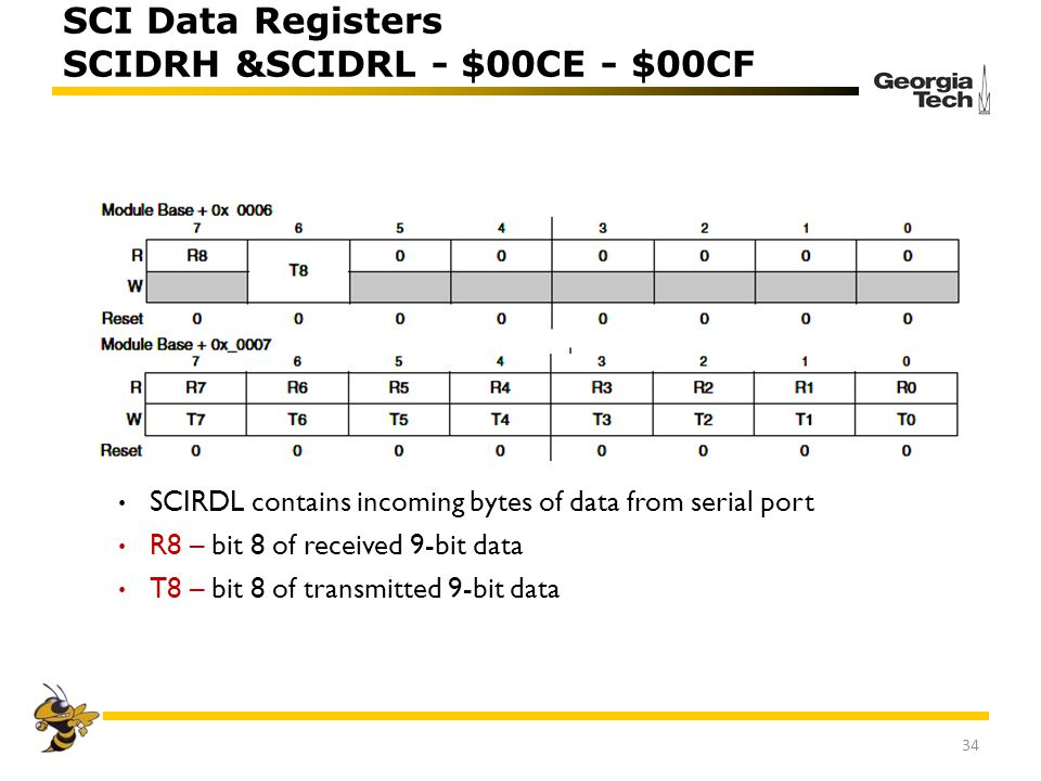 SCI Data Registers SCIDRH &SCIDRL - $00CE - $00CF SCIRDL contains incoming bytes of data from serial port R8 – bit 8 of received 9-bit data T8 – bit 8