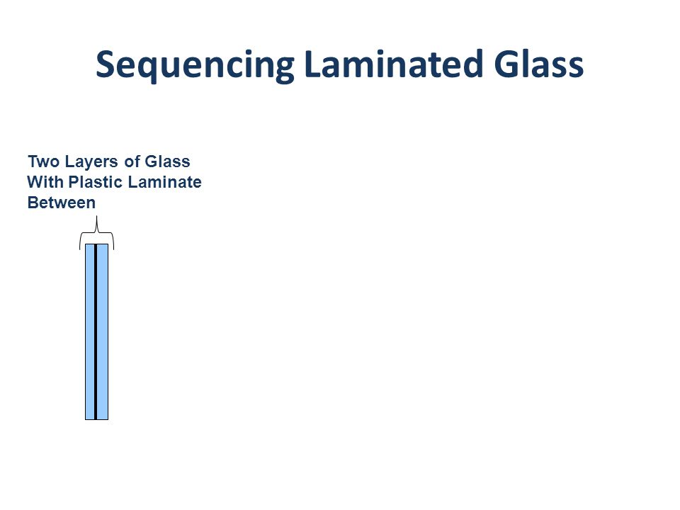 Sequencing Laminated Glass Two Layers of Glass With Plastic Laminate Between