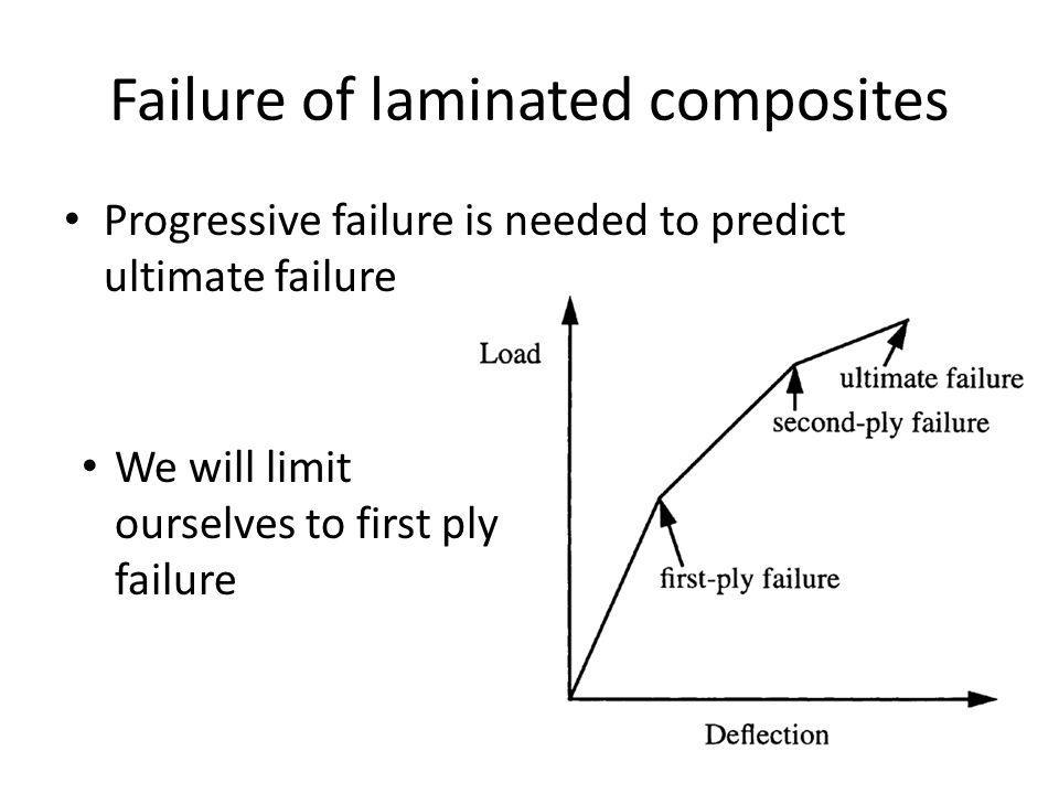Failure of laminated composites Progressive failure is needed to predict ultimate failure We will limit ourselves to first ply failure