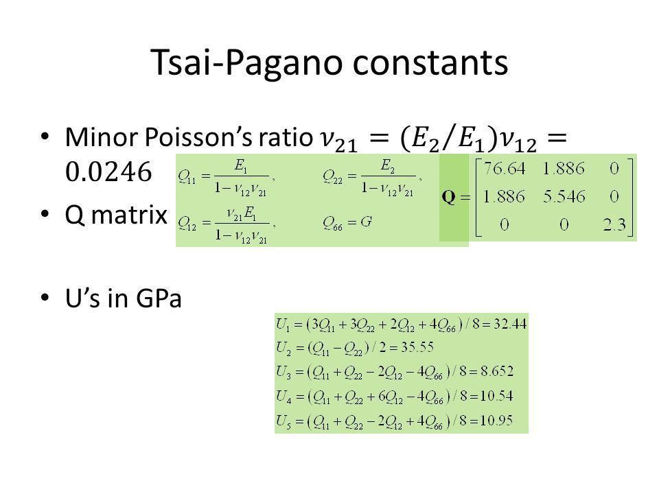 Tsai-Pagano constants
