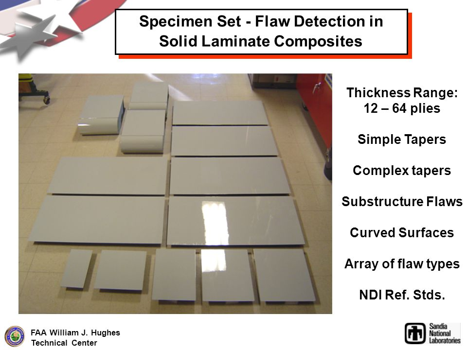 FAA William J. Hughes Technical Center Specimen Set - Flaw Detection in Solid Laminate Composites Thickness Range: 12 – 64 plies Simple Tapers Complex