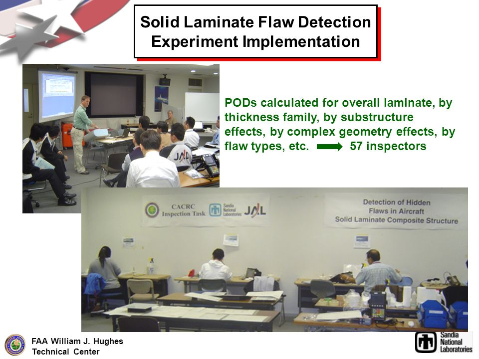 FAA William J. Hughes Technical Center Solid Laminate Flaw Detection Experiment Implementation PODs calculated for overall laminate, by thickness fami