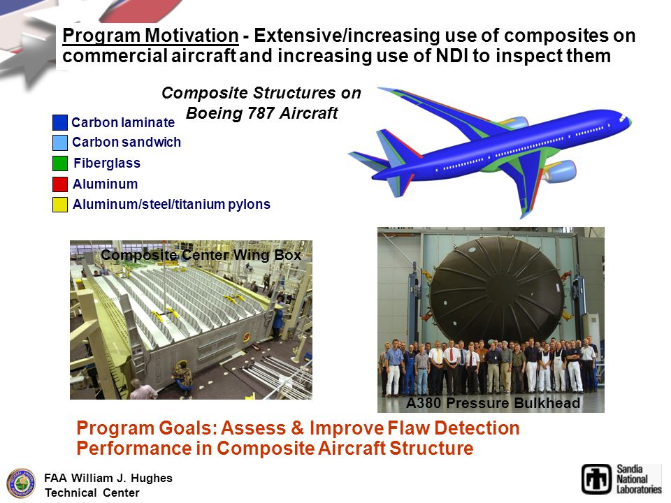 FAA William J. Hughes Technical Center Composite Structures on Boeing 787 Aircraft Carbon laminate Carbon sandwich Fiberglass Aluminum Aluminum/steel/