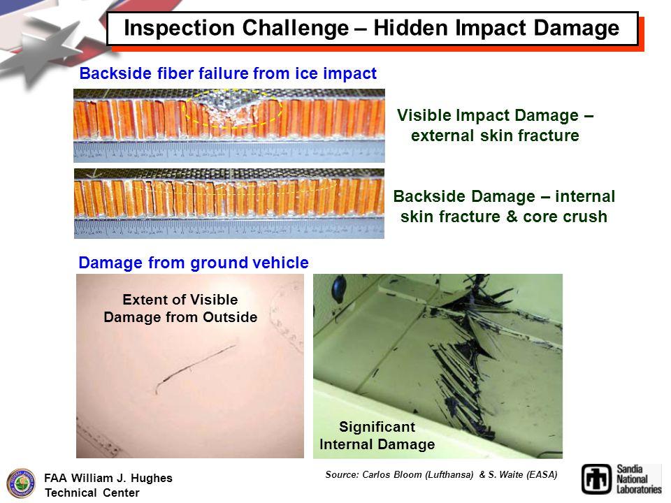 FAA William J. Hughes Technical Center Significant Internal Damage Source: Carlos Bloom (Lufthansa) & S. Waite (EASA) Inspection Challenge – Hidden Im