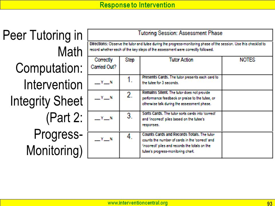 Response to Intervention www.interventioncentral.org 93 Peer Tutoring in Math Computation: Intervention Integrity Sheet (Part 2: Progress- Monitoring)