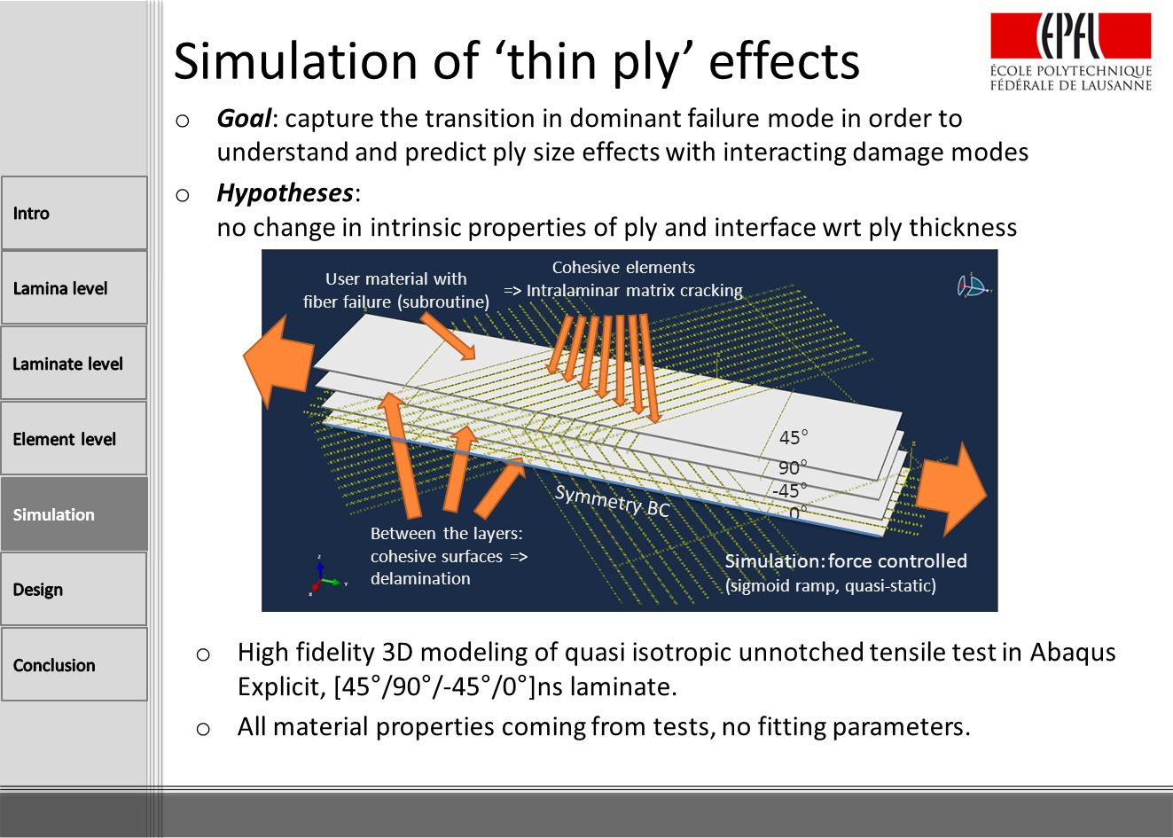 Simulation of thin ply effects o Goal: capture the transition in dominant failure mode in order to understand and predict ply size effects with intera