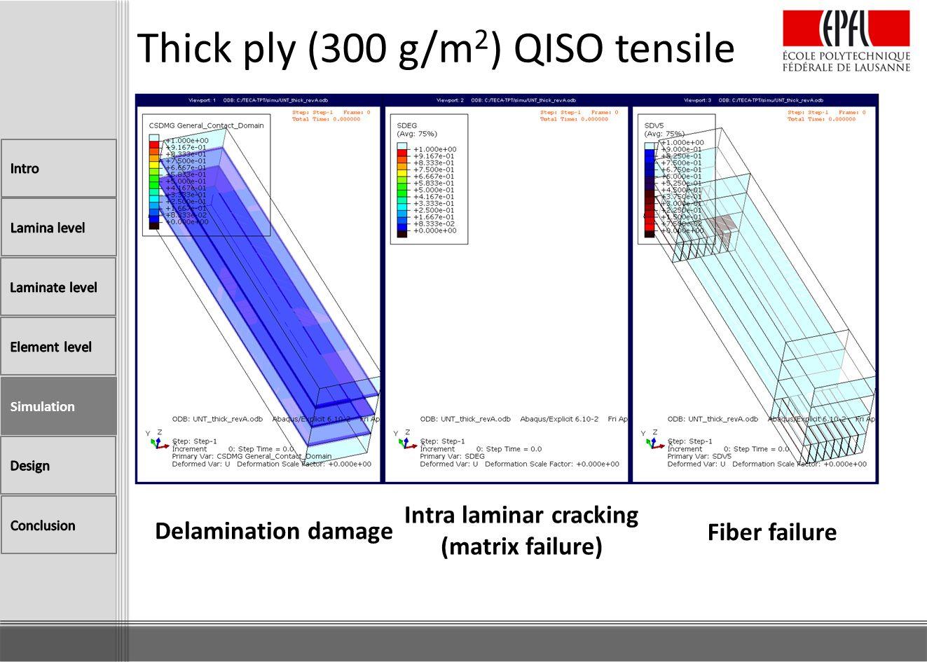 Thick ply (300 g/m 2 ) QISO tensile Simulation Delamination damage Intra laminar cracking (matrix failure) Fiber failure