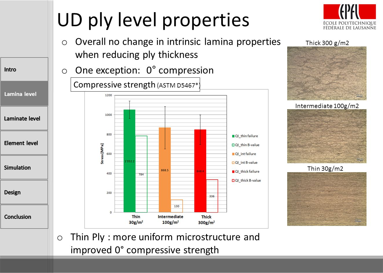 UD ply level properties o Thin Ply : more uniform microstructure and improved 0° compressive strength Compressive strength (ASTM D5467*) Thick 300 g/m