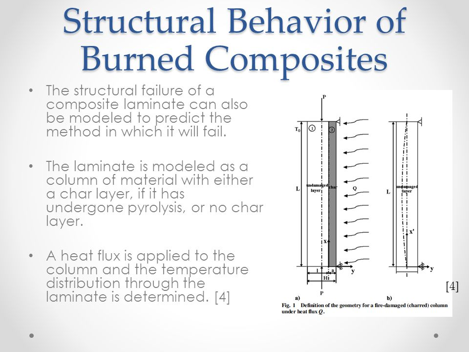 Structural Behavior of Burned Composites The structural failure of a composite laminate can also be modeled to predict the method in which it will fai