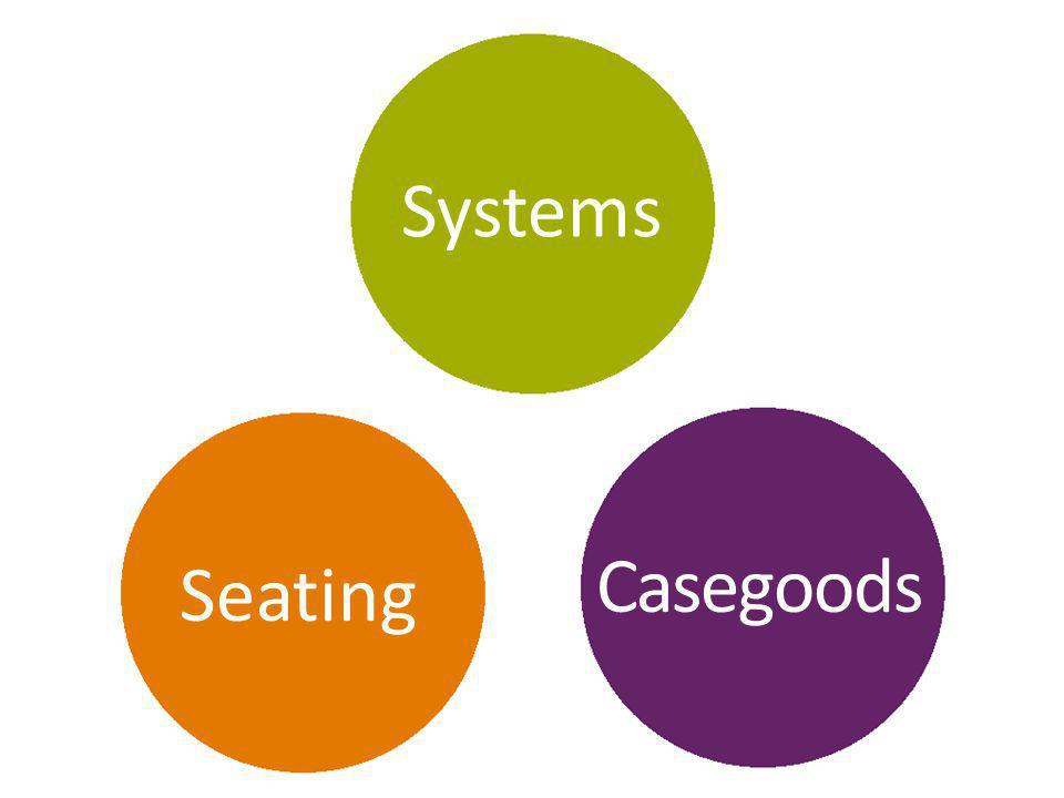 Systems Seating Casegoods