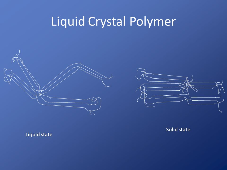 Liquid Crystal Polymer Liquid state Solid state