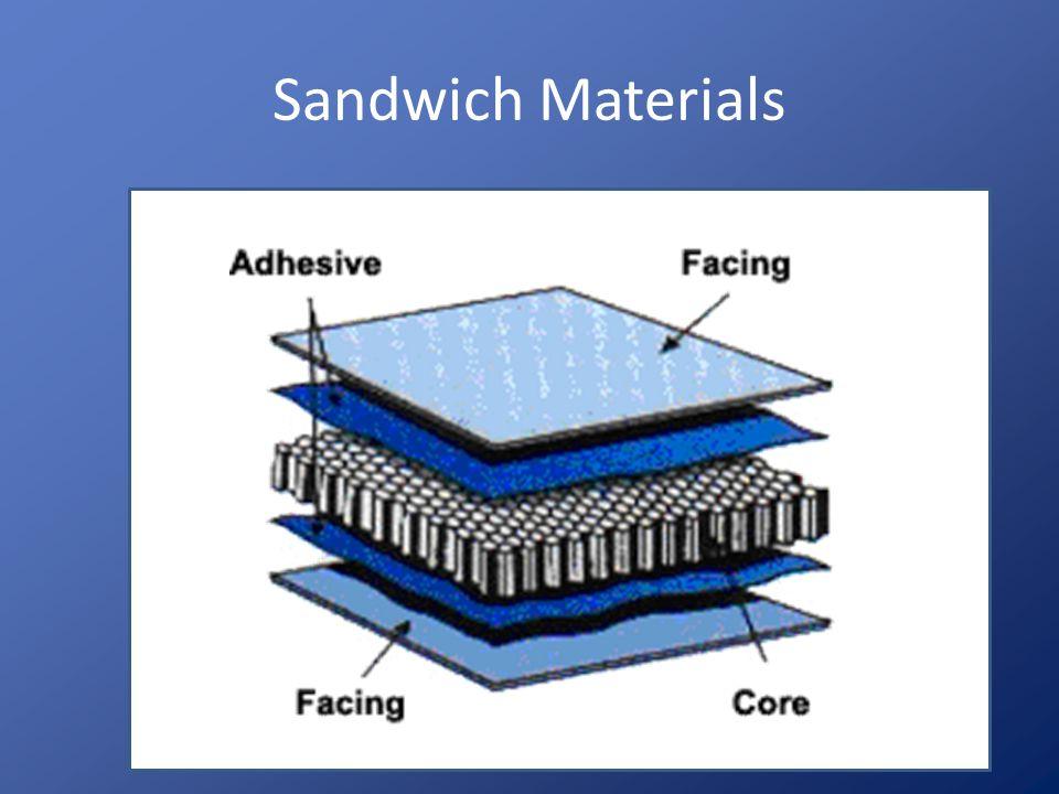Sandwich Materials