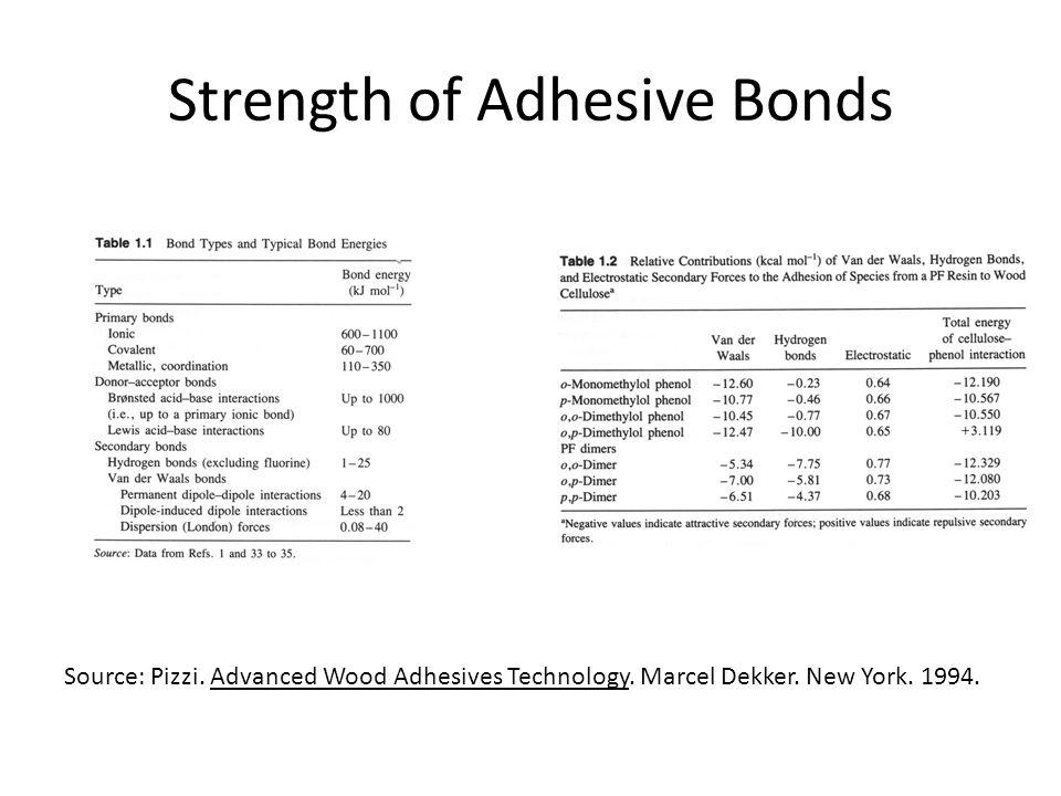 Strength of Adhesive Bonds Source: Pizzi. Advanced Wood Adhesives Technology. Marcel Dekker. New York. 1994.